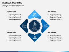 Message Mapping PPT Slide 1