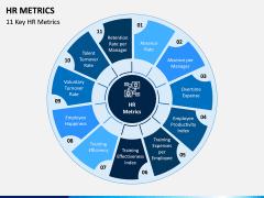 HR Metrics PPT Slide 1