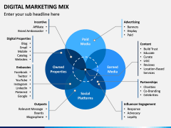 Digital Marketing Mix PPT Slide 7