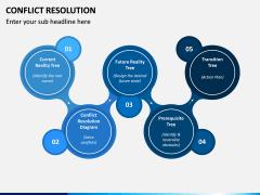 Conflict Resolution PPT Slide 11