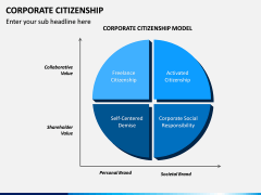 Corporate Citizenship PPT Slide 6