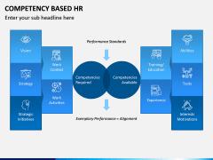Competency Based HR PPT Slide 9