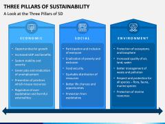 3 Pillars of Sustainability PPT Slide 1