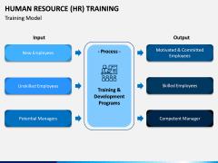 HR Training PPT Slide 5