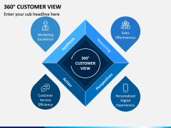 360 Customer View PPT Slide 4