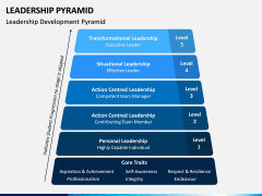 Leadership Pyramid PPT Slide 6
