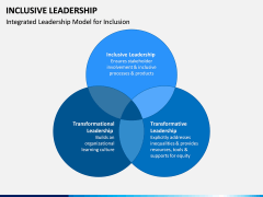 Inclusive Leadership PPT Slide 7
