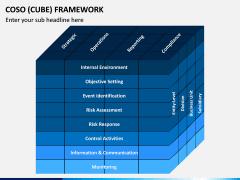 Coso Cube Framework PPT Slide 4