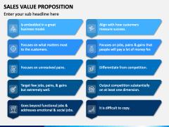 Sales Value Proposition PPT Slide 3