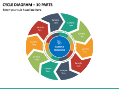 Cycle Diagram - 10 Parts PPT Slide 2