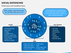 Social Distancing PPT Slide 4