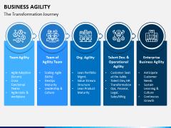 Business Agility PPT Slide 4