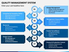 Quality Management System PPT Slide 3