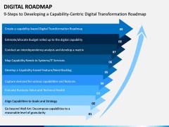 Digital Roadmap PPT Slide 7
