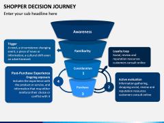 Shopper Decision Journey PPT Slide 2