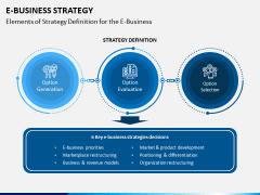eBusiness Strategy PPT Slide 7