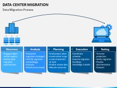 Data Center Migration PPT Slide 2