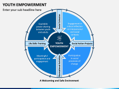 Youth Empowerment PPT Slide 1