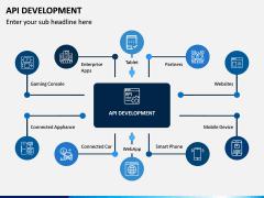API Development PPT Slide 1